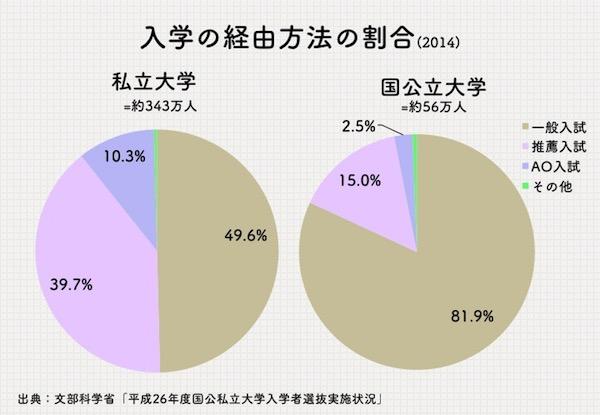 juken_data2
