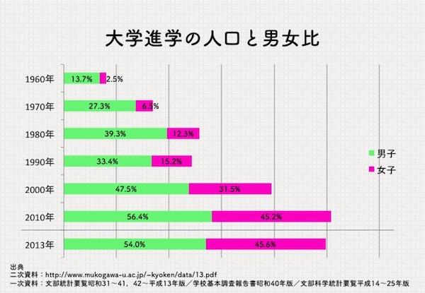 juken_data4